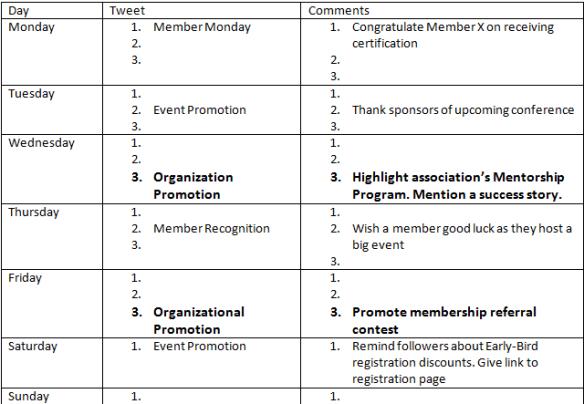 Organizational Promotion Calendar